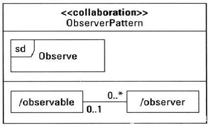 的构成要素(组合结构图)