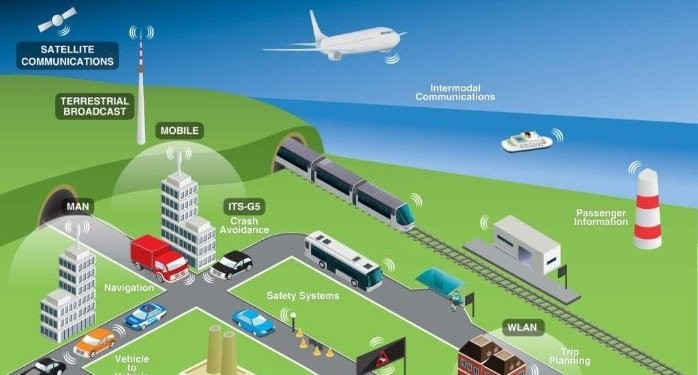 物联网交通运输