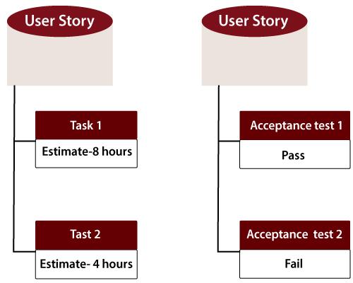用户需求与任务之间的关系