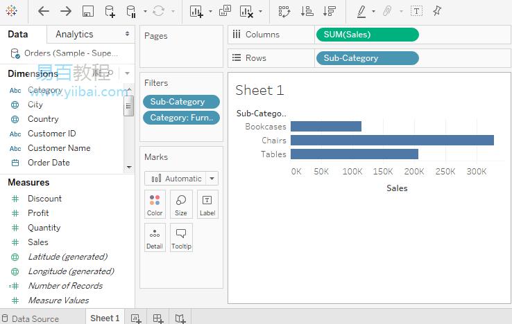 """字段拖到筛步骤7:现在,添加上下文过滤器,右键单击Category:Furniture过滤器,然后选择""""添加到上下文""""选项。选器架"""