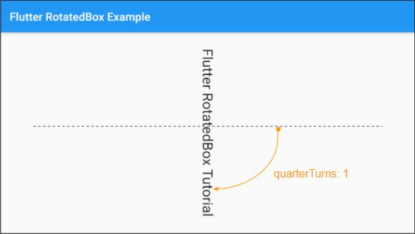 RotatedBox示例