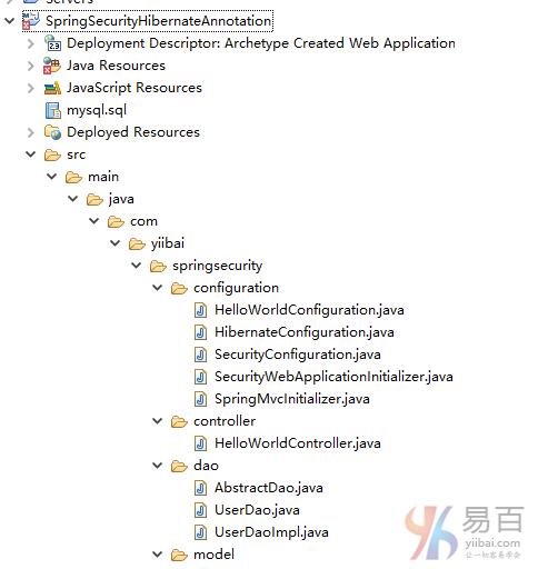 Spring Security与Hibernate整合以及XML实例- Spring Security教程™